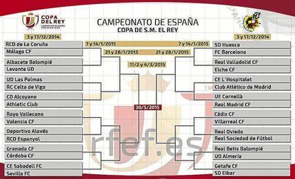 Huesca y Cornellá se enfrentarán a Barcelona y Real Madrid