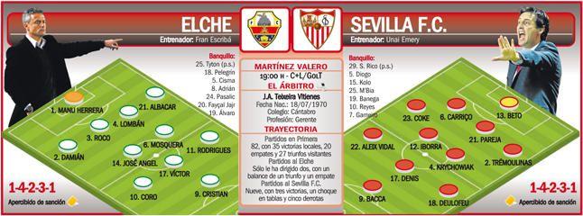 Elche-Sevilla F.C.: Otra oportunidad para que Emery haga historia