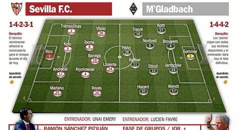 Sevilla FC-Borussia: Sueño de grandeza para despertar ya