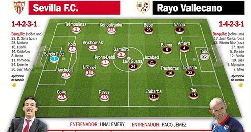 Sevilla F.C. - Rayo: Nervión ya no puede regalar más puntos