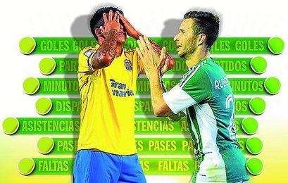Araujo y Rubén Castro, delanteros de Las Palmas y Betis.