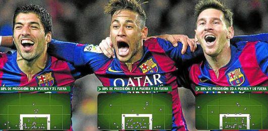 Son ya muchos los que consideran que Luis Suárez, Neymar Júnior y Leo Messi forman la mejor delantera de todos los