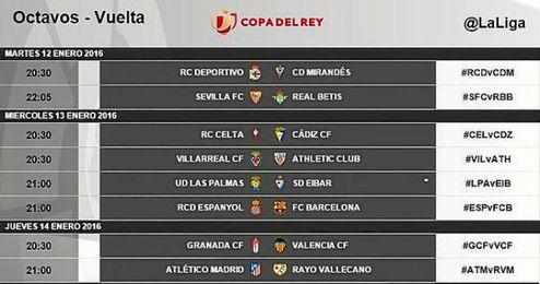 Los horarios de los partidos de vuelta de los octavos de Copa.
