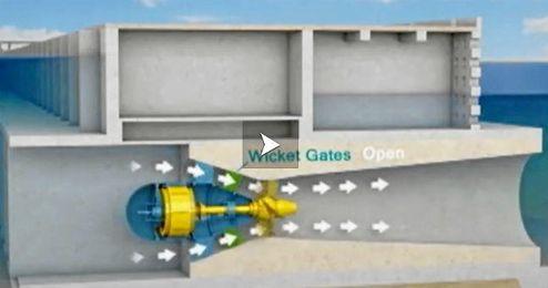 (Vídeo) Un lago artificial para producir energía