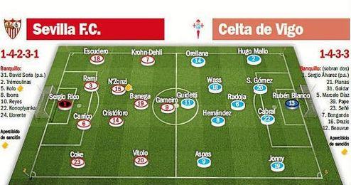 Alienaciones probables para el Sevilla F.C.-Celta.