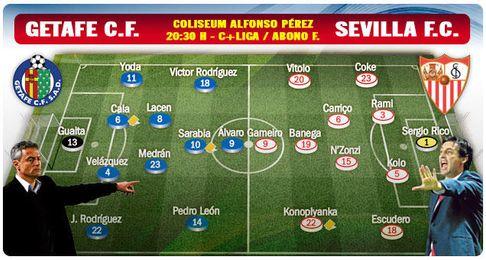 Alineaciones probables para el Getafe-Sevilla F.C.