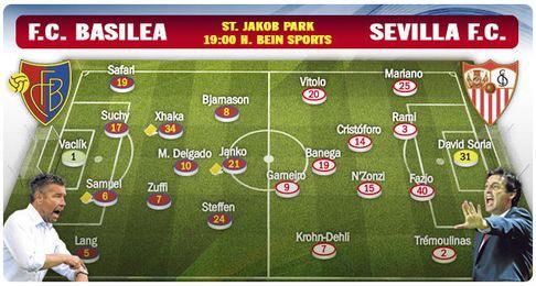 Basilea-Sevilla, ficha del partido.
