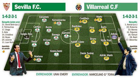 Sevilla FC-Villarreal: 'Lampedusiana' tarde en el fort�n de Nervi�n