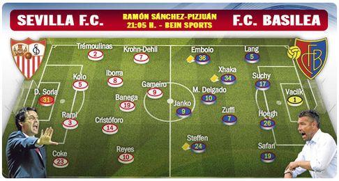 Alineaciones probables para el Sevilla F.C.-Basilea.