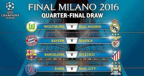 Barcelona-Atl�tico y Wolfsburgo-Real Madrid en los cuartos de final de la Champions