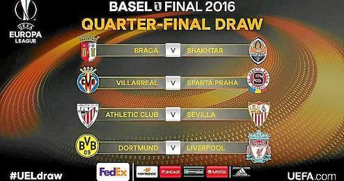 Estos son los cuartos de final de la Europa League.