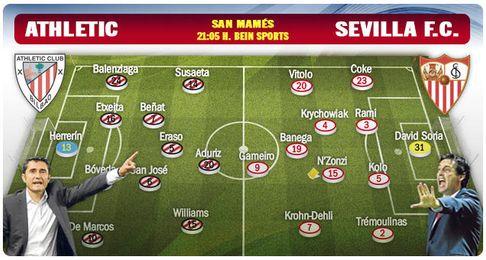 Athletic-Sevilla F.C.: El objetivo pende de la firmeza del látigo