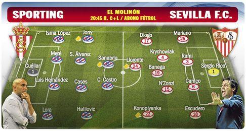 Alineaciones probables para el Sporting-Sevilla F.C.