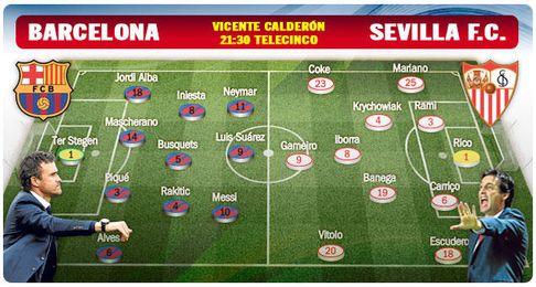 Los onces del Sevilla y el F.C. Barcelona.