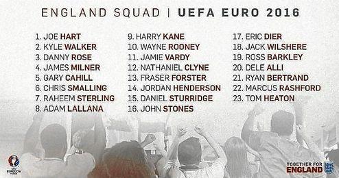 Rashford, sorpresa en la lista de Inglaterra para la Eurocopa 2016.