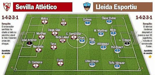 Posibles onces titulares del Sevilla Atl�tico-Lleida.