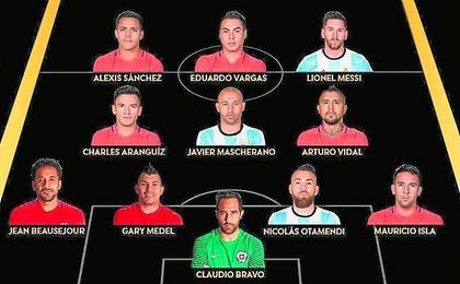 Este es el once ideal de la Copa América Centenario que se ha celebrado este mes en EE.UU.