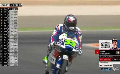 Binder será campeón de Moto3 si gana la carrera o es segundo, o si es tercero y Bastianini no gana la carrera.