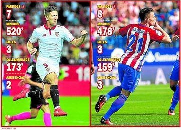 Los números de Vitolo y Gameiro.