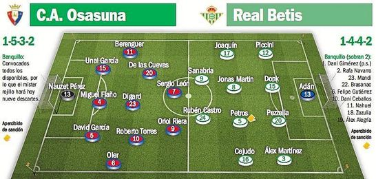 Posibles onces del Osasuna-Betis.