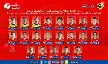Lista de convocados de la sub 21 de España.