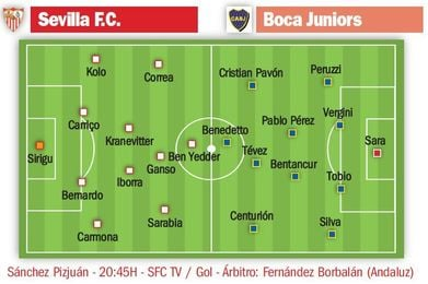 Posibles onces del Sevilla F.C.-Boca Juniors.