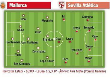 Posibles alineaciones del Sevilla Atlético-Mallorca.