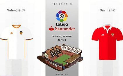 Valencia CF-Sevilla FC (0-0): Final de un partido con alternativas