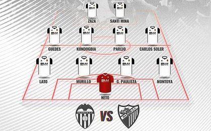 Valencia FC-Málaga CF, en directo