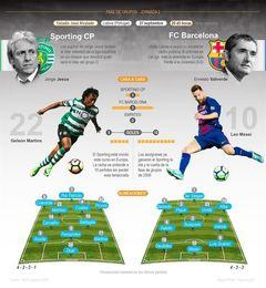 El Barcelona visita al Sporting de Lisboa