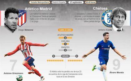 Atlético-Chelsea, en directo