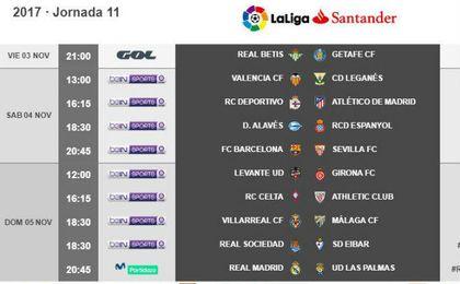 El Sevilla visitará el Camp Nou el sábado 4, a las 20:45