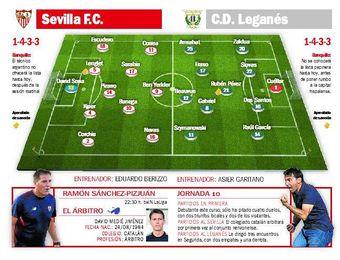 Sevilla F.C.-Leganés: Nervión, asidero y juez para Berizzo