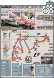 Vettel, a confirmar la segunda plaza en el cierre del cuarto Mundial de Hamilton