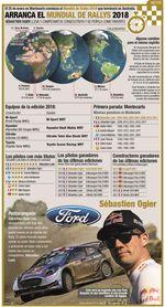 Arranca el Mundial de Rallys 2018