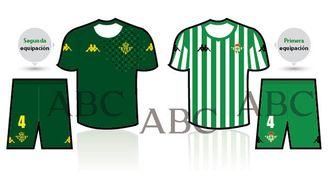 Así serán las camisetas del Real Betis en 2018/2019