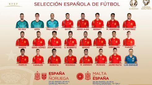 Canales, Pau López, Navas y Sergi Gómez, en la lista de Luis Enrique