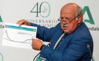 Andalucía cierra su peor semana en toda la pandemia, con más de 20.000 casos y 175 muertes