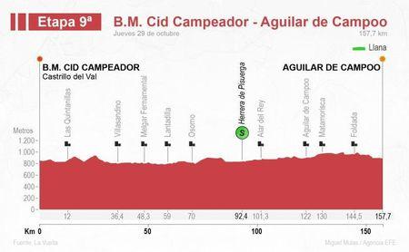 Los velocistas se bajarán del autobús para esprintar en Aguilar de Campoo