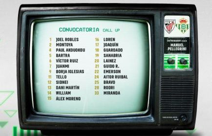 La lista de convocados de Pellegrini para el Athletic - Real Betis-