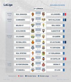 Espanyol, Mallorca y Almería pugnan por el campeonato de invierno