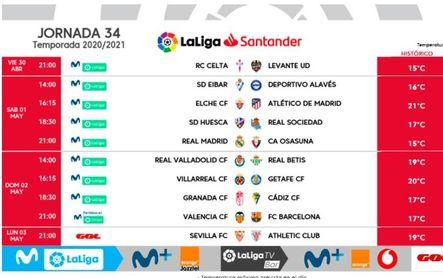 Betis y Sevilla conocen nuevos horarios