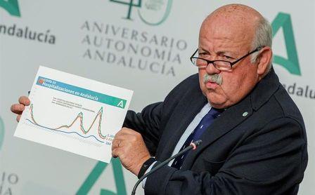 Esta semana llegan a Andalucía 286.710 vacunas: las primeras de Janssen y una reunión con Sputnik.