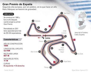 """Márquez asegura que el de Jerez será """"un fin de semana normal"""""""