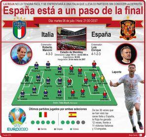 España, ante un reto mayor