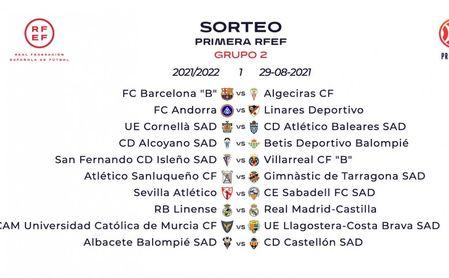 El Sevilla Atlético se estrenará ante el Sabadell en el Jesús Navas.
