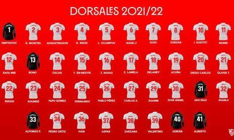 La relación definitiva de dorsales para el Sevilla FC 21/22.