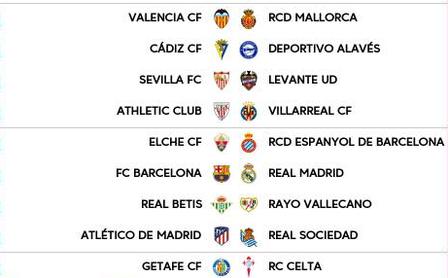 Horarios para Sevilla FC y Real Betis en la jornada 10 de LaLiga