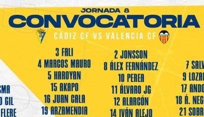 La lista del Cádiz para medirse al Valencia